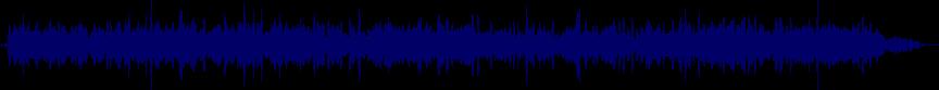 waveform of track #7962