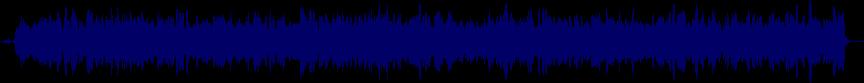 waveform of track #7975