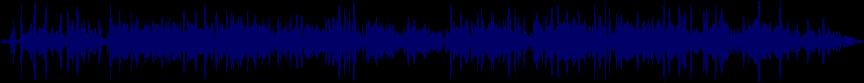 waveform of track #7988