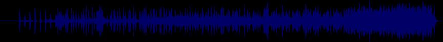 waveform of track #7994