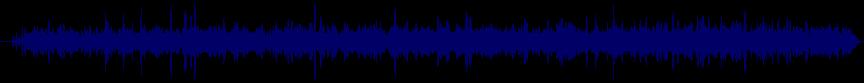 waveform of track #7996