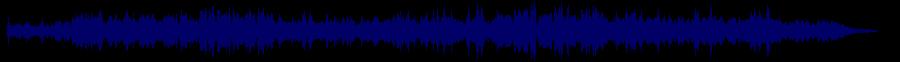 waveform of track #79005