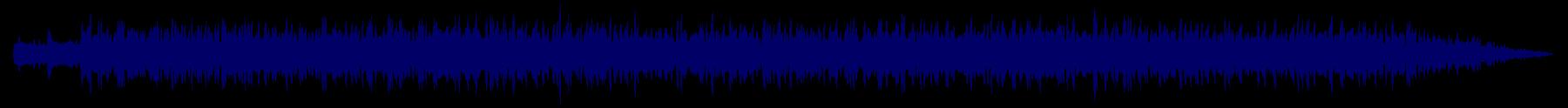waveform of track #79033