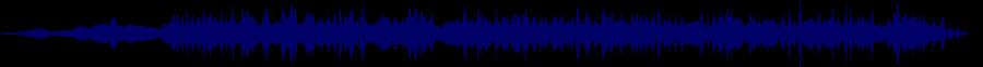 waveform of track #79036