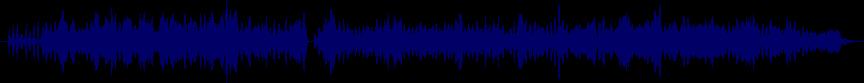 waveform of track #79050