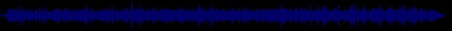 waveform of track #79055