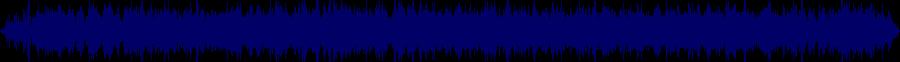 waveform of track #79064