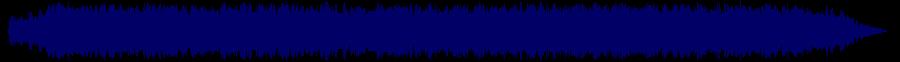 waveform of track #79066