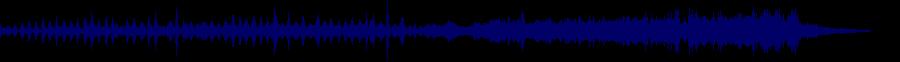 waveform of track #79068
