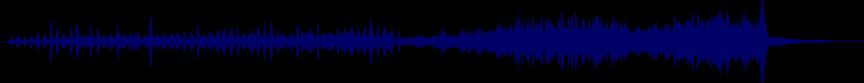 waveform of track #79096