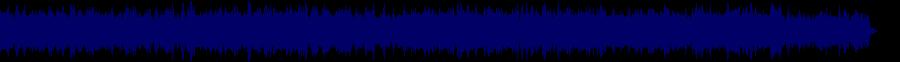 waveform of track #79102