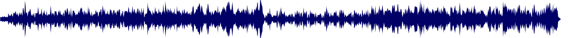 waveform of track #79123