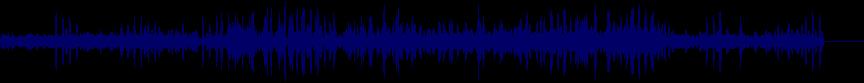 waveform of track #79149