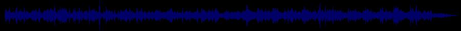 waveform of track #79154