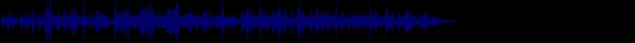 waveform of track #79170