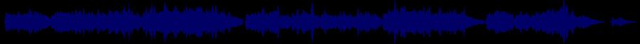 waveform of track #79190