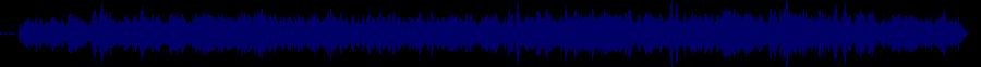 waveform of track #79196