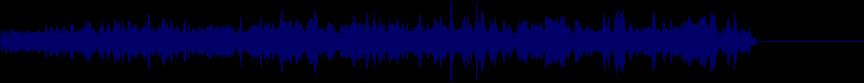 waveform of track #79221