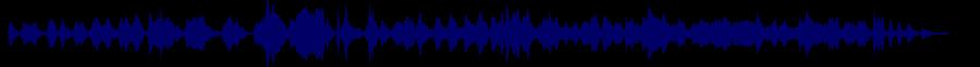 waveform of track #79225