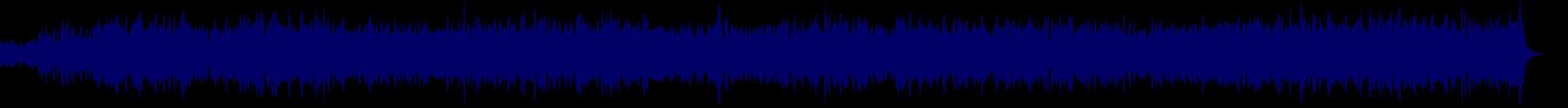 waveform of track #79254