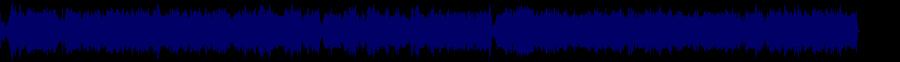 waveform of track #79358