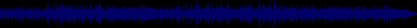 waveform of track #79365