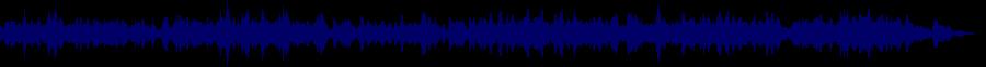waveform of track #79412