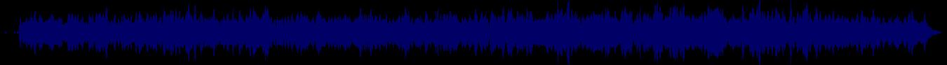 waveform of track #79418
