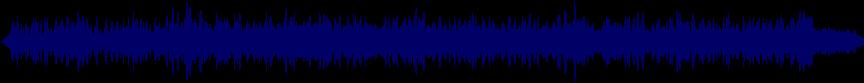 waveform of track #79433