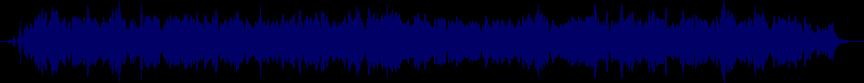 waveform of track #79454