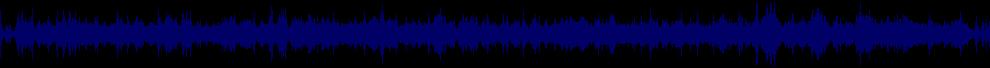waveform of track #79472