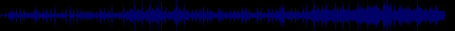 waveform of track #79475