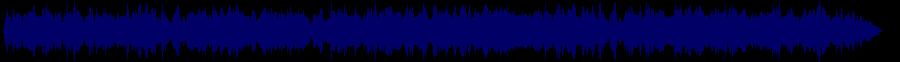 waveform of track #79520