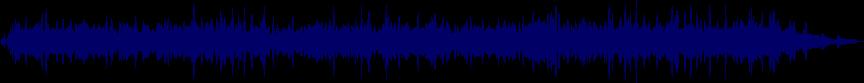 waveform of track #79523