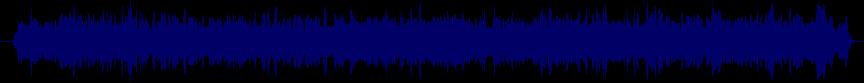 waveform of track #79525
