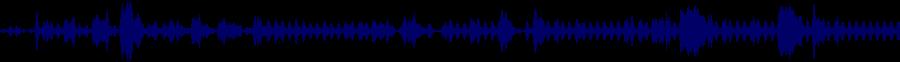 waveform of track #79528
