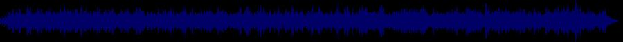 waveform of track #79552