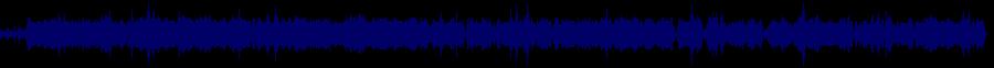 waveform of track #79598