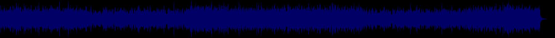 waveform of track #79619