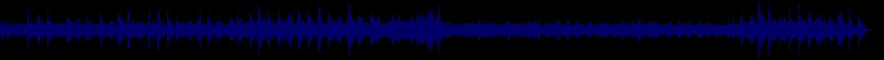 waveform of track #79657