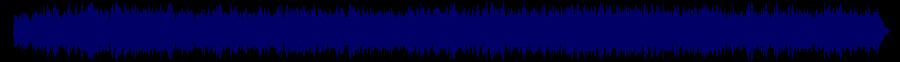 waveform of track #79658