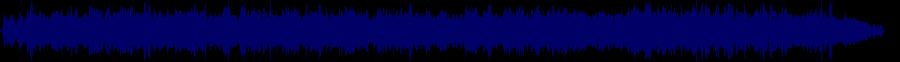 waveform of track #79676