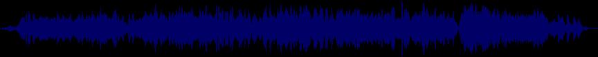waveform of track #79685