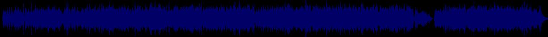 waveform of track #79687