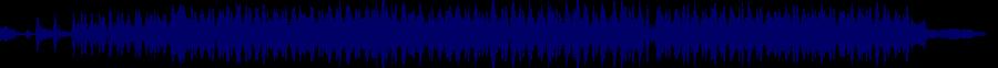 waveform of track #79691