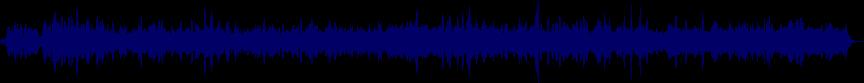 waveform of track #79716