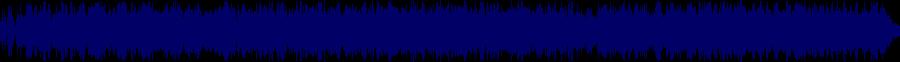 waveform of track #79784