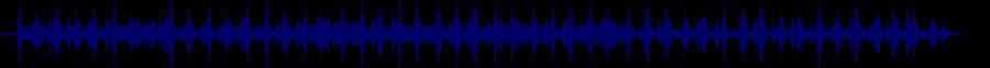 waveform of track #79790