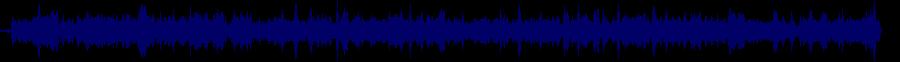 waveform of track #79794