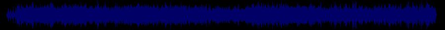 waveform of track #79801